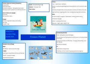 thumbnail of Curriculum plan – Spring 1 FS