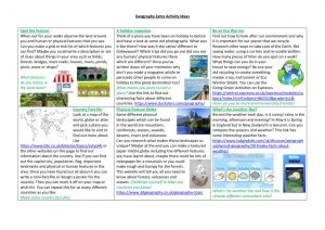 thumbnail of Geography Home Learning