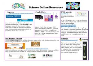 thumbnail of Website Science Resources – Grid